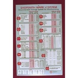 Shopsmith Mark V Speed Chart