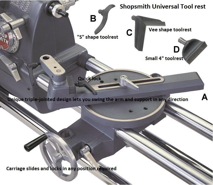 Shopsmith Universal Tool rest
